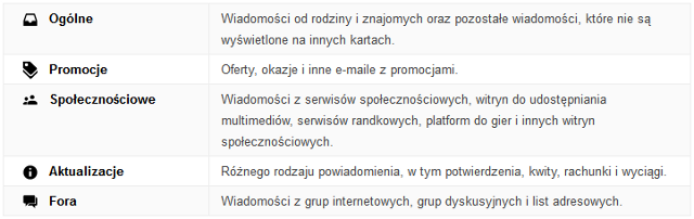 najlepszy trener randkowy 2013 podłącz strony internetowe nyc