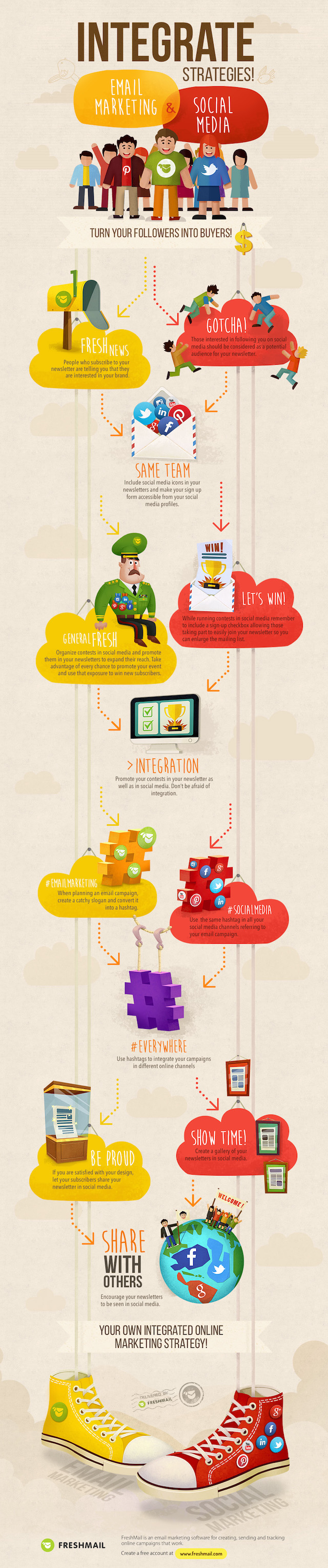 Social & EmailMarketing infographic