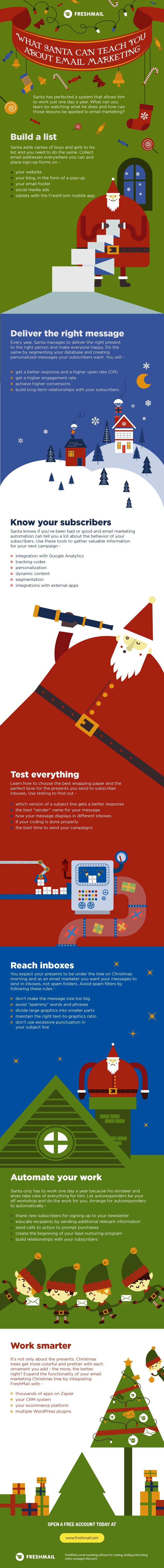 infographic_santa_email_marketing