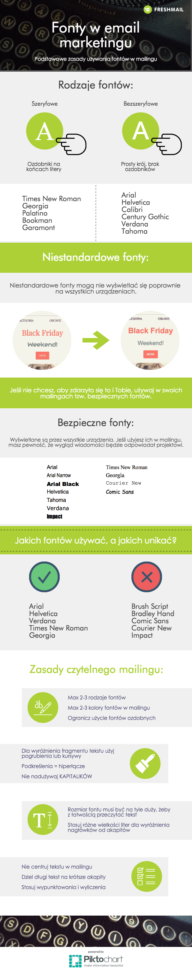 fonty w email marketingu