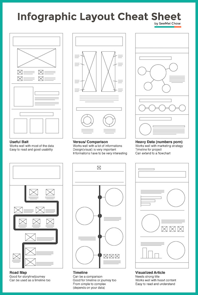 infographic layout cheatsheet