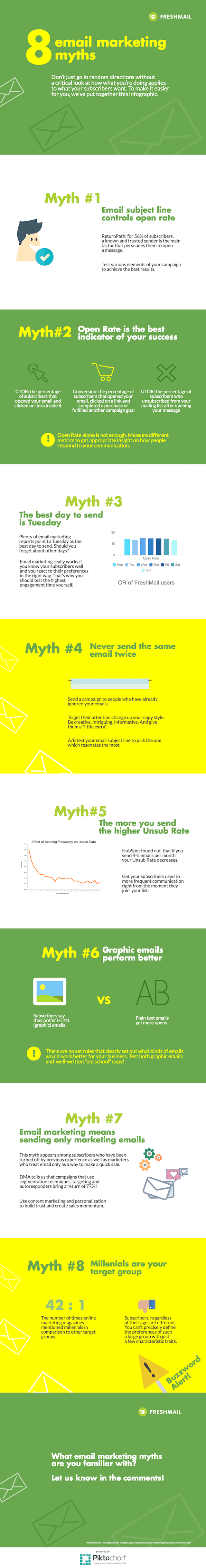 email marketing myths