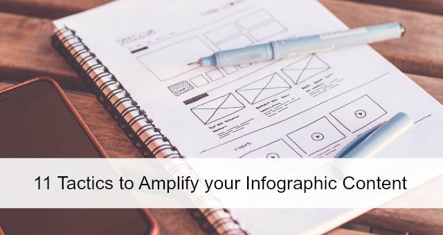 Amplify-your-Infographic-Content