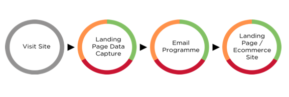 holistic-email-marketing-kath-pay