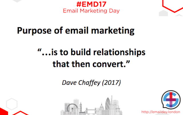 email purpose