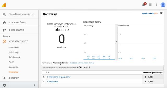 cele-w-google-analytics-weryfikacja