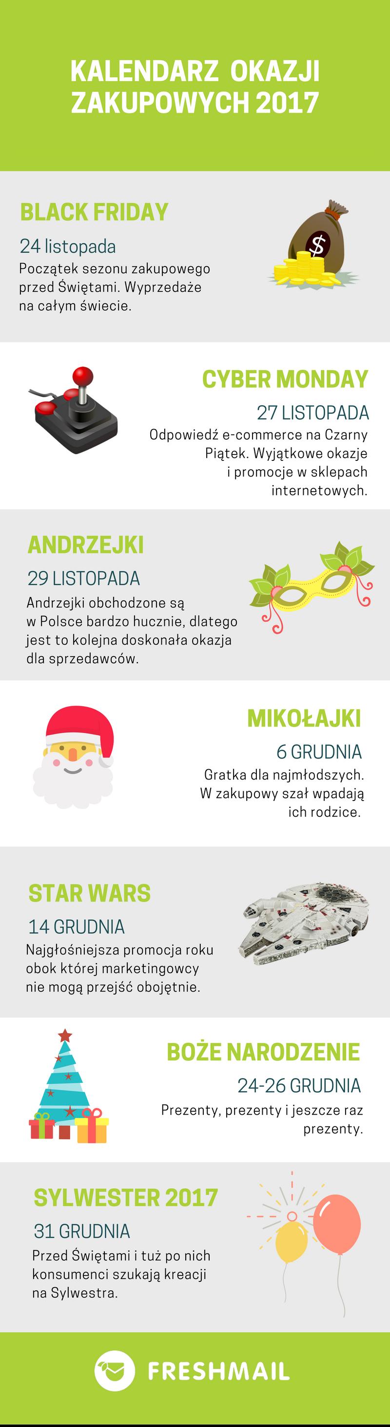 infografika świąteczna e-commerce