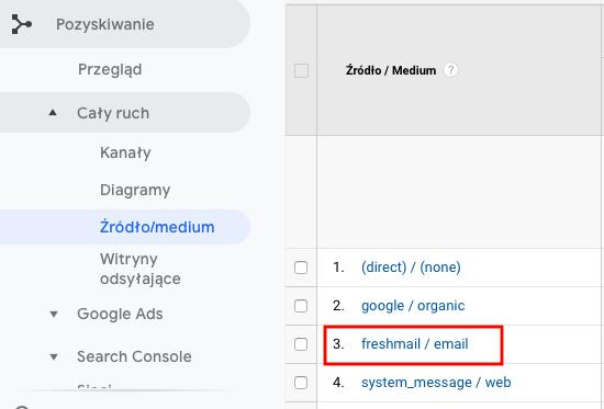 skutecznosc-mailingu-google-analytics